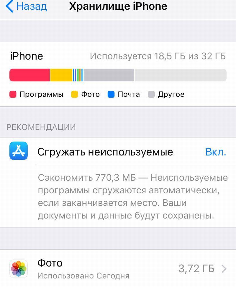 Чем загружена память iPhone