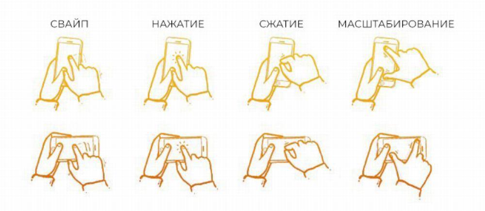 управляющие жесты на смартфоне